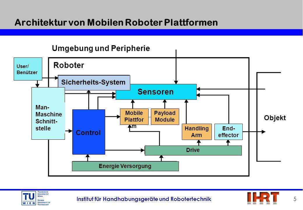 Architektur von Mobilen Roboter Plattformen