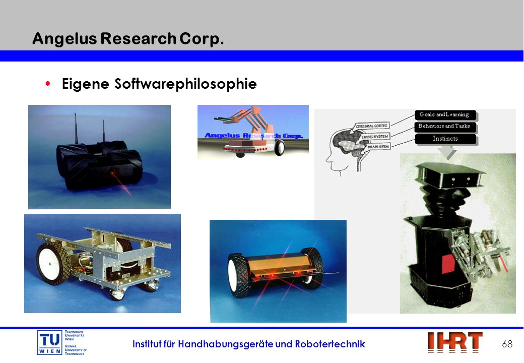 Angelus Research Corp. Eigene Softwarephilosophie