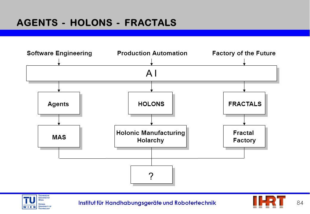 AGENTS - HOLONS - FRACTALS