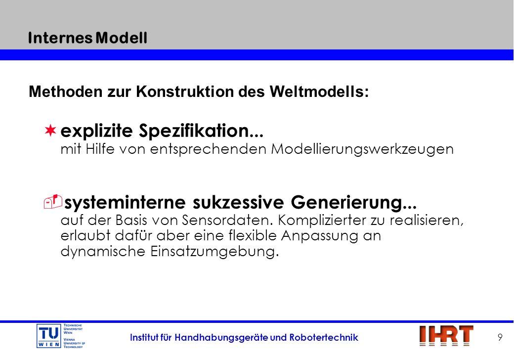 Internes Modell Methoden zur Konstruktion des Weltmodells: explizite Spezifikation... mit Hilfe von entsprechenden Modellierungswerkzeugen.