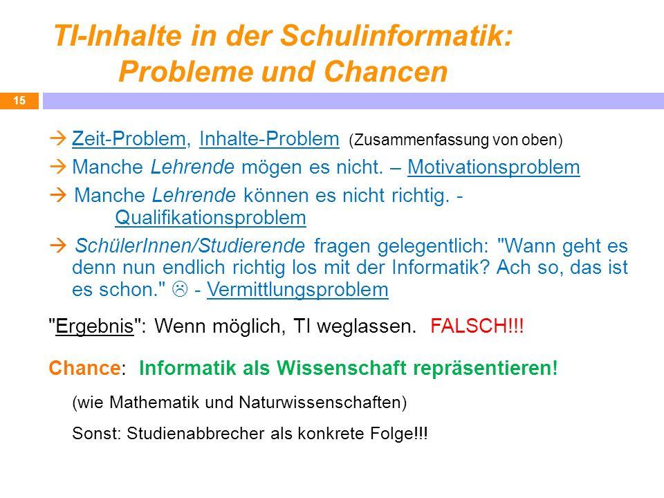 TI-Inhalte in der Schulinformatik: Probleme und Chancen