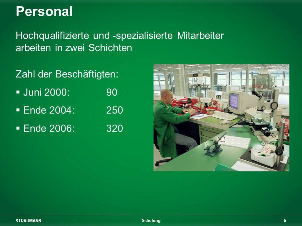Personal Hochqualifizierte und -spezialisierte Mitarbeiter arbeiten in zwei Schichten. Zahl der Beschäftigten: