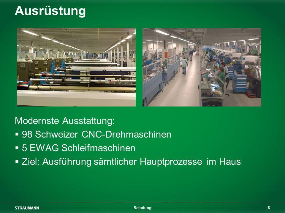 Ausrüstung Modernste Ausstattung: 98 Schweizer CNC-Drehmaschinen
