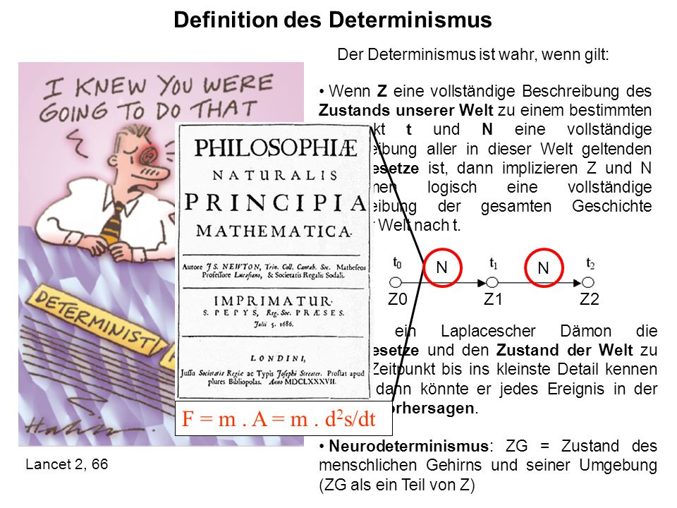 Definition des Determinismus