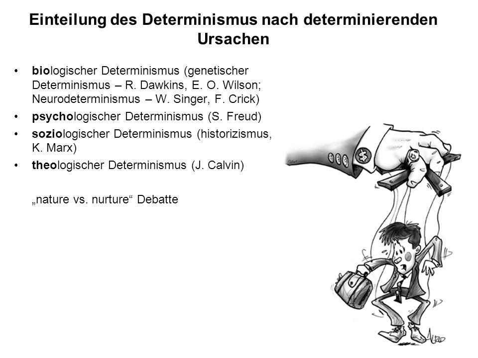Einteilung des Determinismus nach determinierenden Ursachen