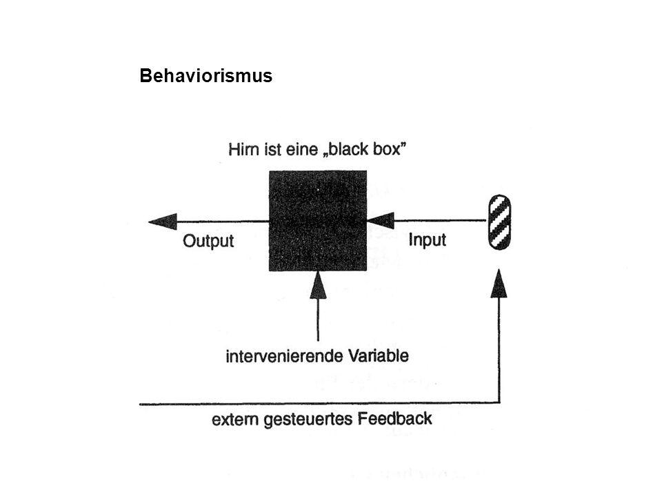 Behaviorismus Über die mentalen/psychischen Inhalte der Black Box redet man nicht!