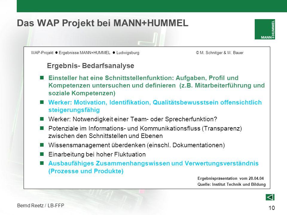 Das WAP Projekt bei MANN+HUMMEL