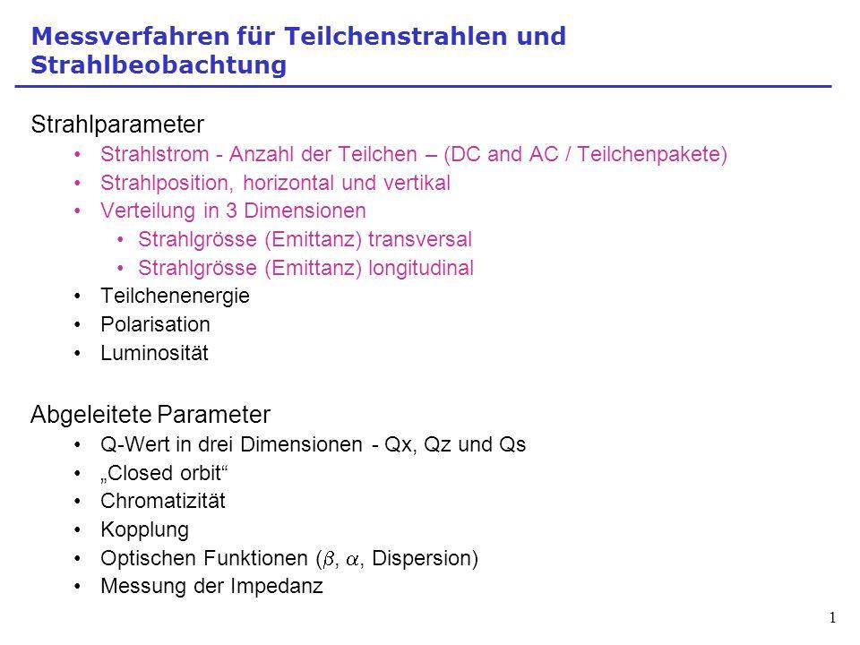 Messverfahren für Teilchenstrahlen und Strahlbeobachtung
