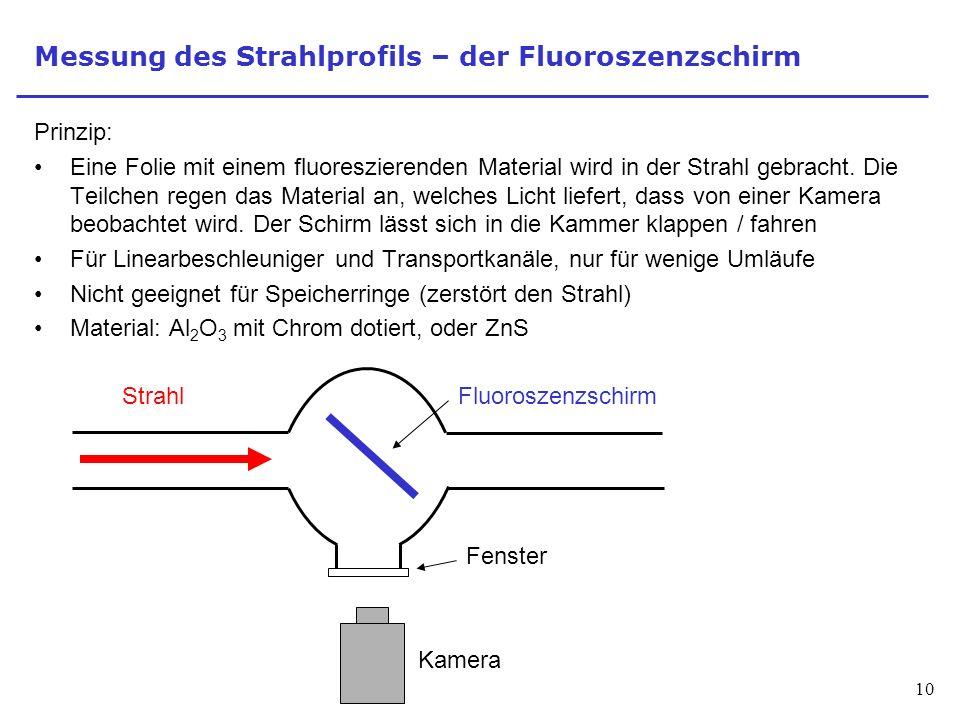 Messung des Strahlprofils – der Fluoroszenzschirm