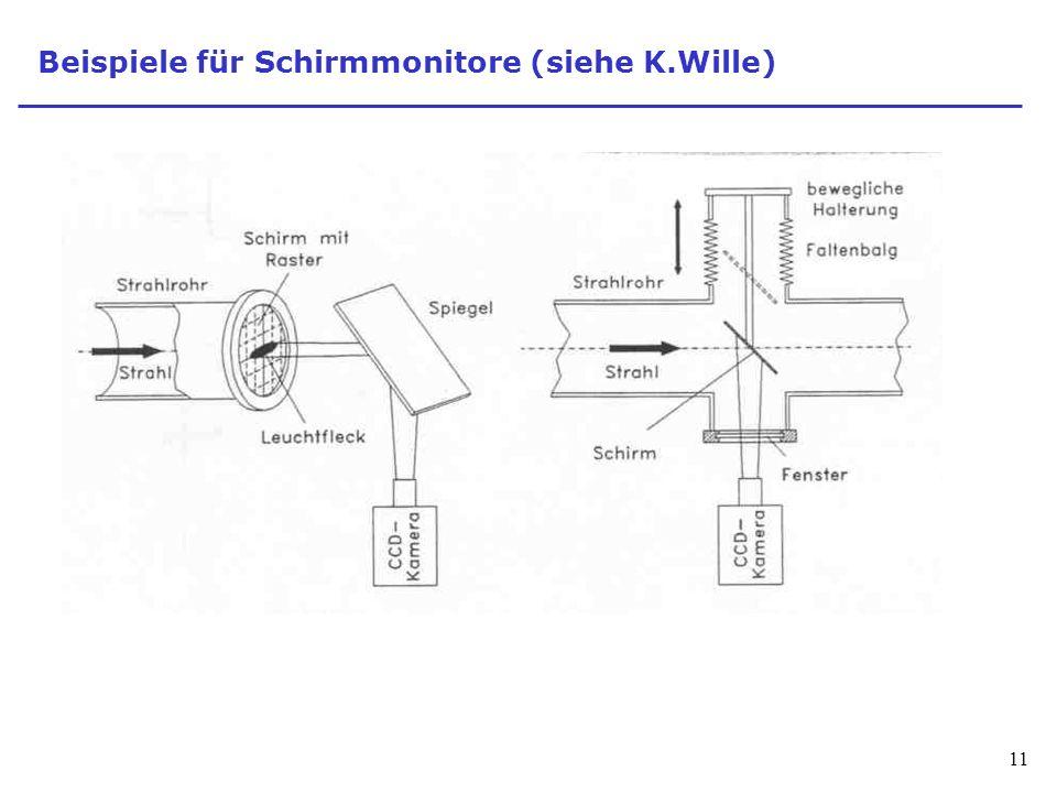 Beispiele für Schirmmonitore (siehe K.Wille)