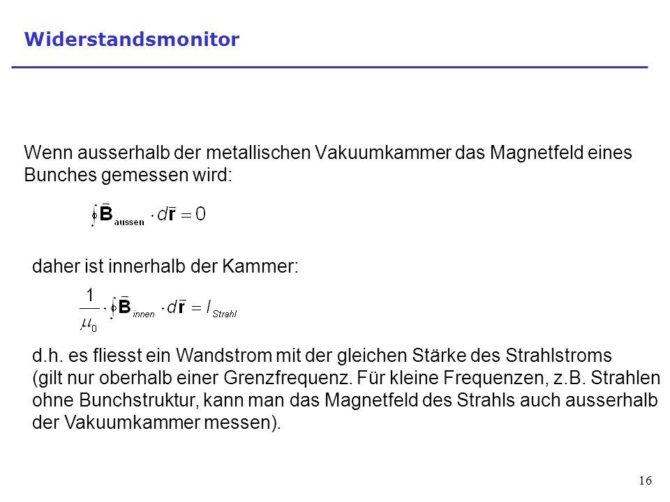 Widerstandsmonitor Wenn ausserhalb der metallischen Vakuumkammer das Magnetfeld eines Bunches gemessen wird: