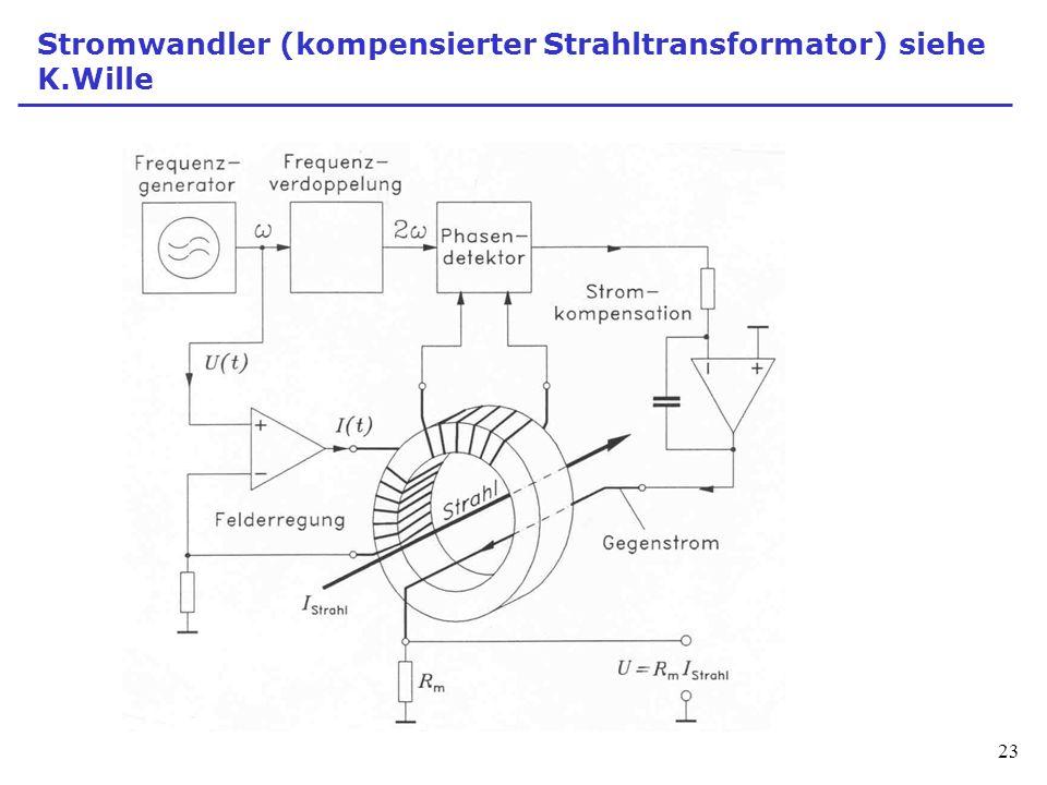 Stromwandler (kompensierter Strahltransformator) siehe K.Wille