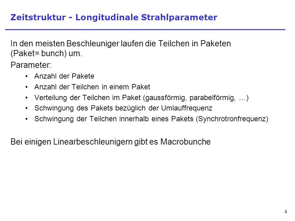 Zeitstruktur - Longitudinale Strahlparameter