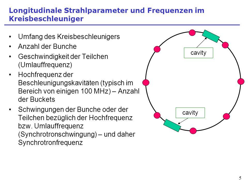 Longitudinale Strahlparameter und Frequenzen im Kreisbeschleuniger