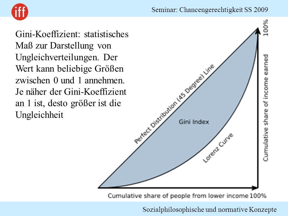 Gini-Koeffizient: statistisches Maß zur Darstellung von Ungleichverteilungen.