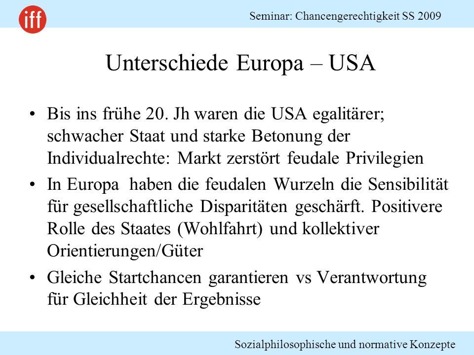 Unterschiede Europa – USA