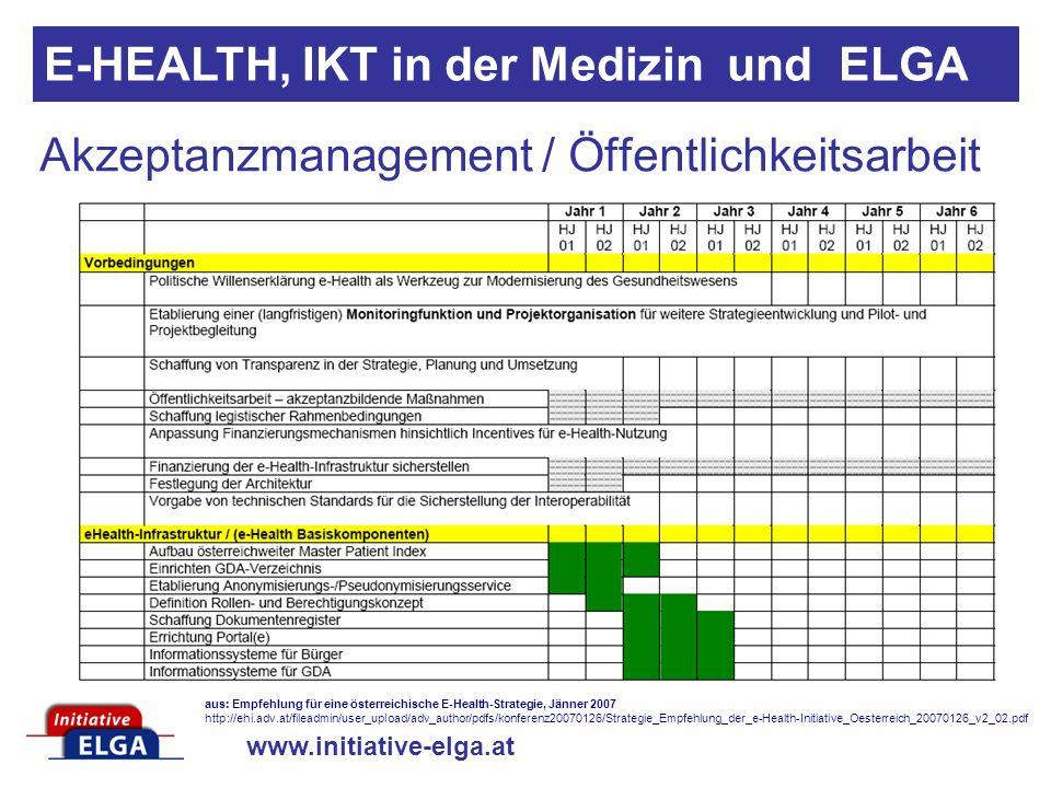 Akzeptanzmanagement / Öffentlichkeitsarbeit