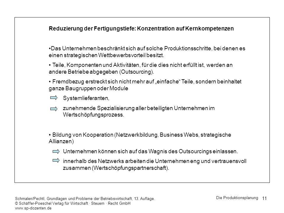 Reduzierung der Fertigungstiefe: Konzentration auf Kernkompetenzen