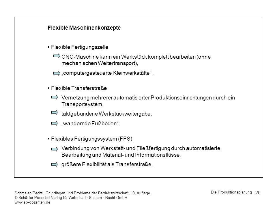 Flexible Maschinenkonzepte