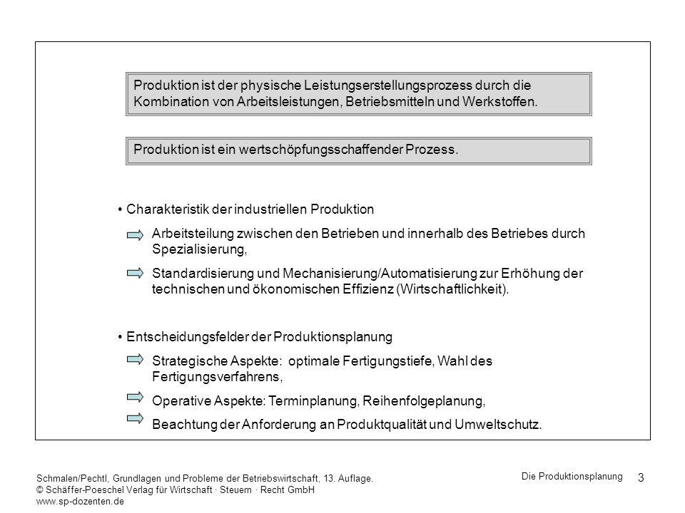 Charakteristik der industriellen Produktion