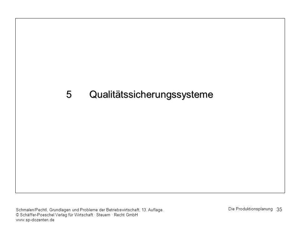 5 Qualitätssicherungssysteme