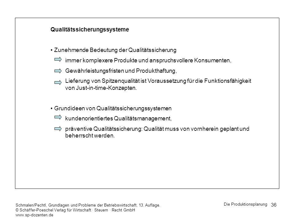Qualitätssicherungssysteme