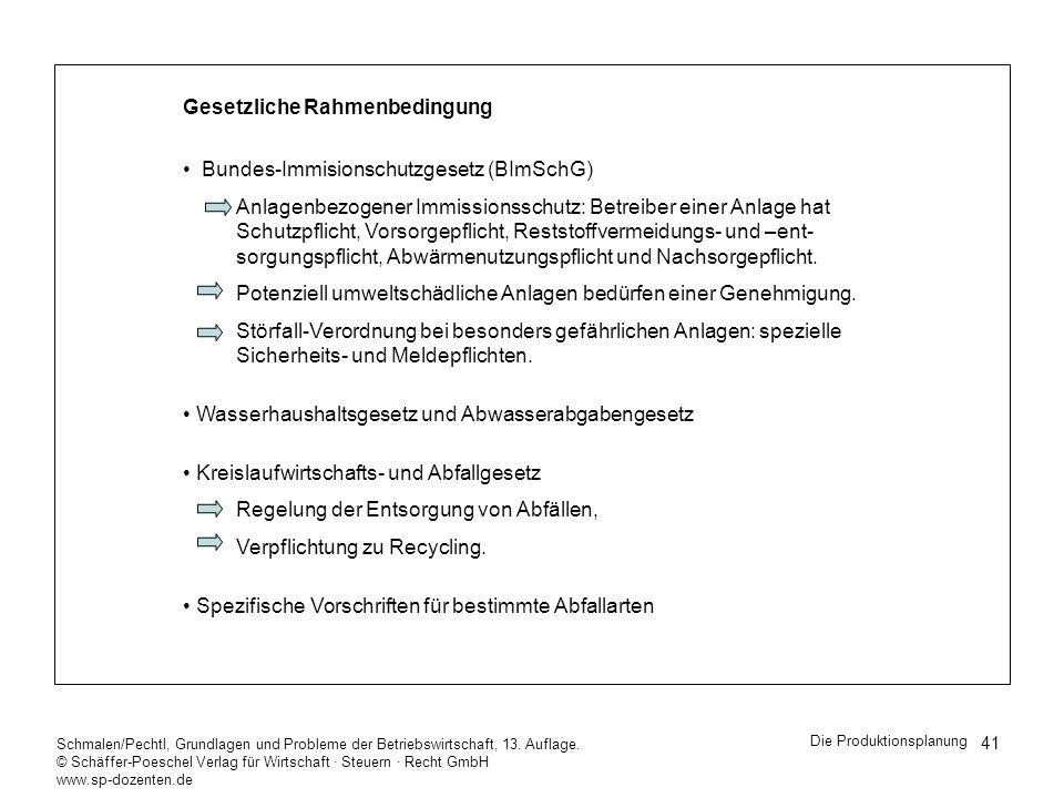 Gesetzliche Rahmenbedingung Bundes-Immisionschutzgesetz (BImSchG)