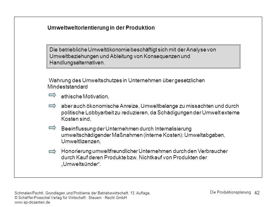 Umweltweltorientierung in der Produktion