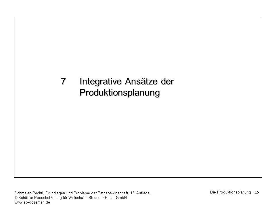7 Integrative Ansätze der Produktionsplanung