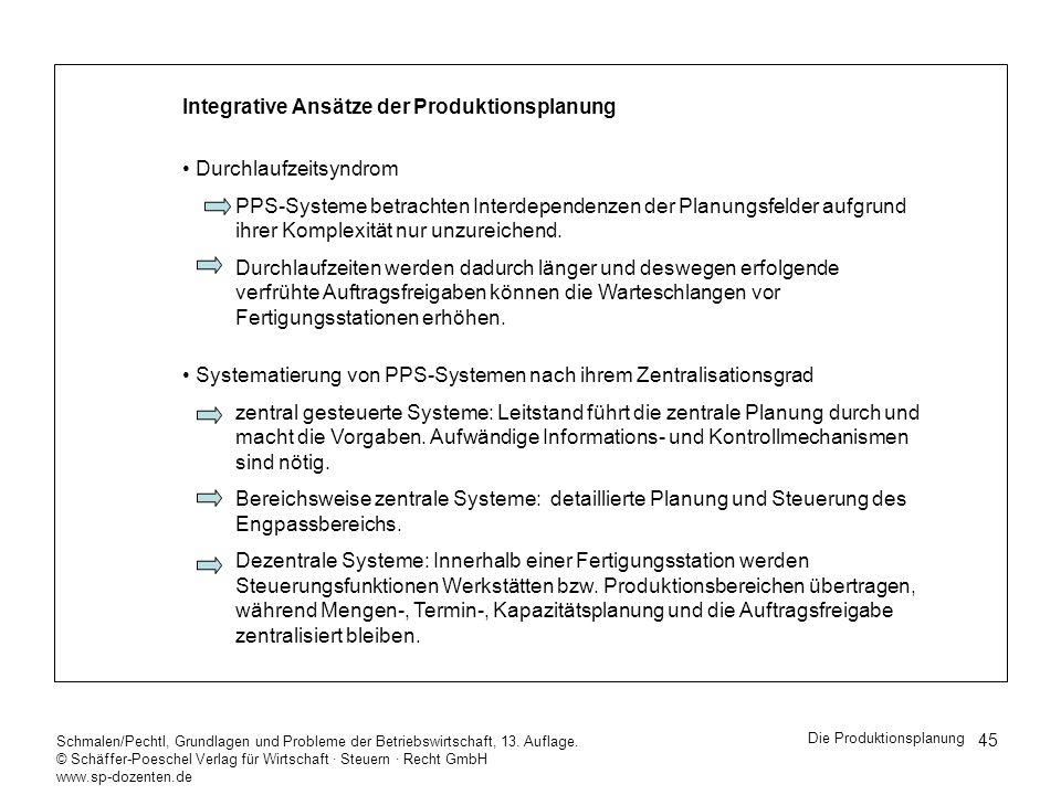 Integrative Ansätze der Produktionsplanung Durchlaufzeitsyndrom