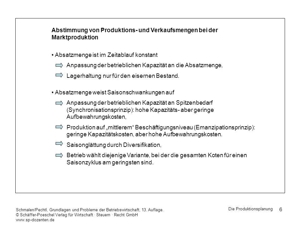 Abstimmung von Produktions- und Verkaufsmengen bei der Marktproduktion