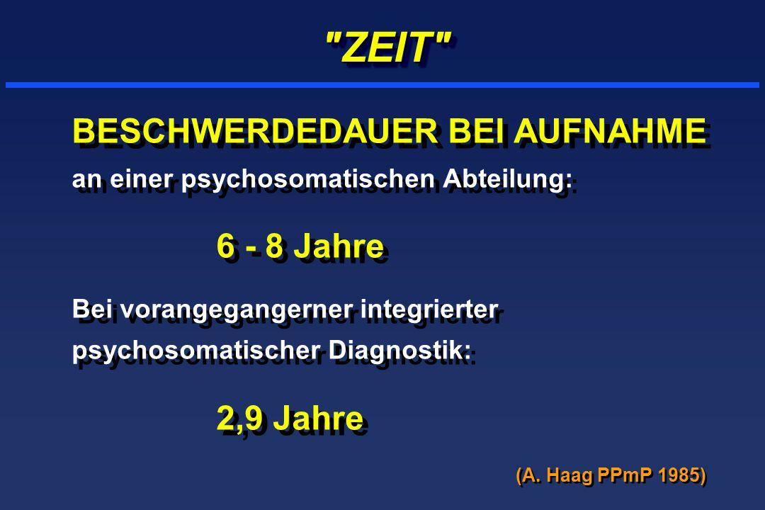 ZEIT BESCHWERDEDAUER BEI AUFNAHME an einer psychosomatischen Abteilung: 6 - 8 Jahre.