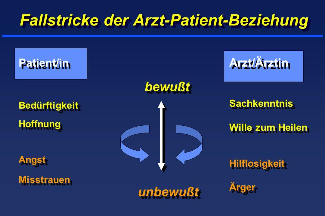 Fallstricke der Arzt-Patient-Beziehung