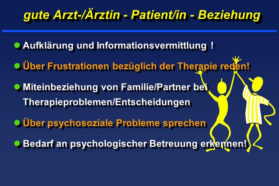 gute Arzt-/Ärztin - Patient/in - Beziehung