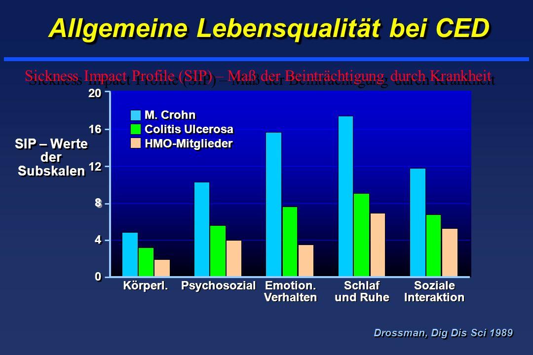 Allgemeine Lebensqualität bei CED