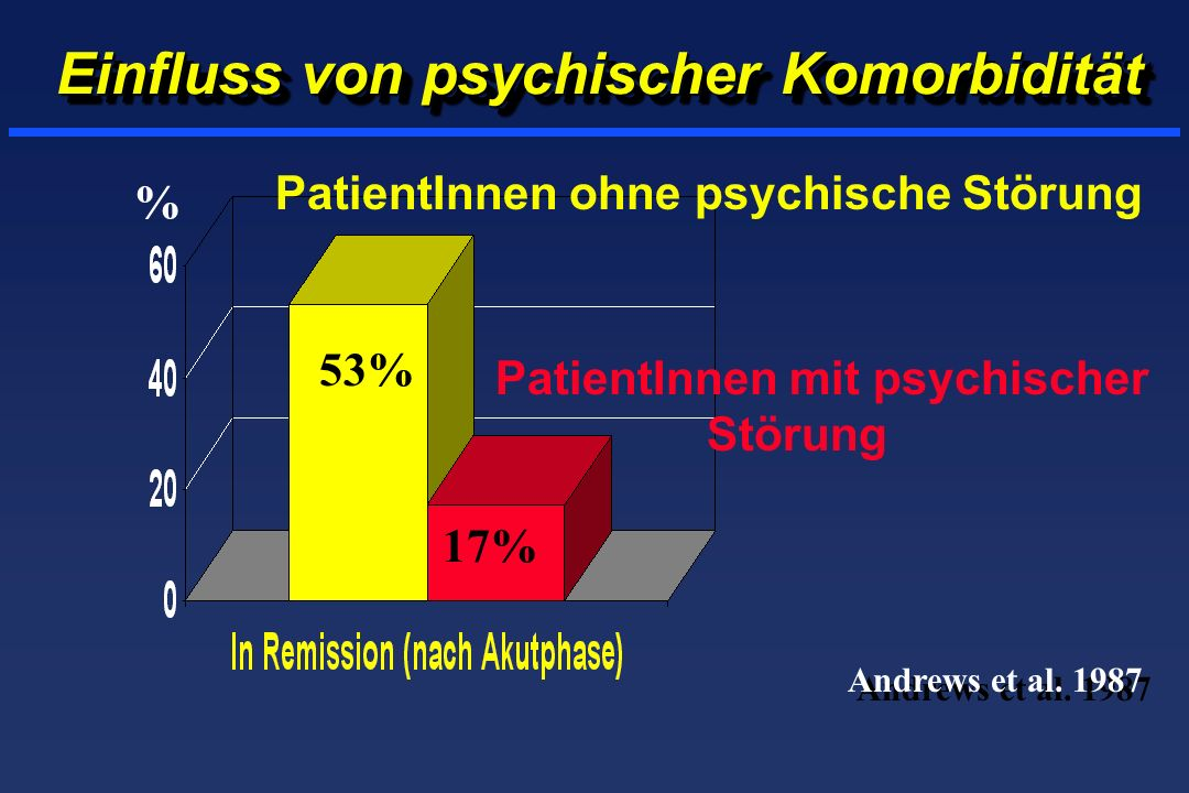 Einfluss von psychischer Komorbidität