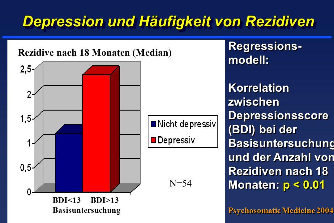 Depression und Häufigkeit von Rezidiven