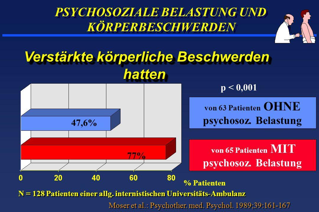 PSYCHOSOZIALE BELASTUNG UND KÖRPERBESCHWERDEN