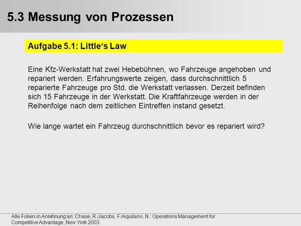 5.3 Messung von Prozessen Aufgabe 5.1: Little's Law