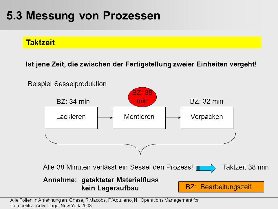 5.3 Messung von Prozessen Taktzeit