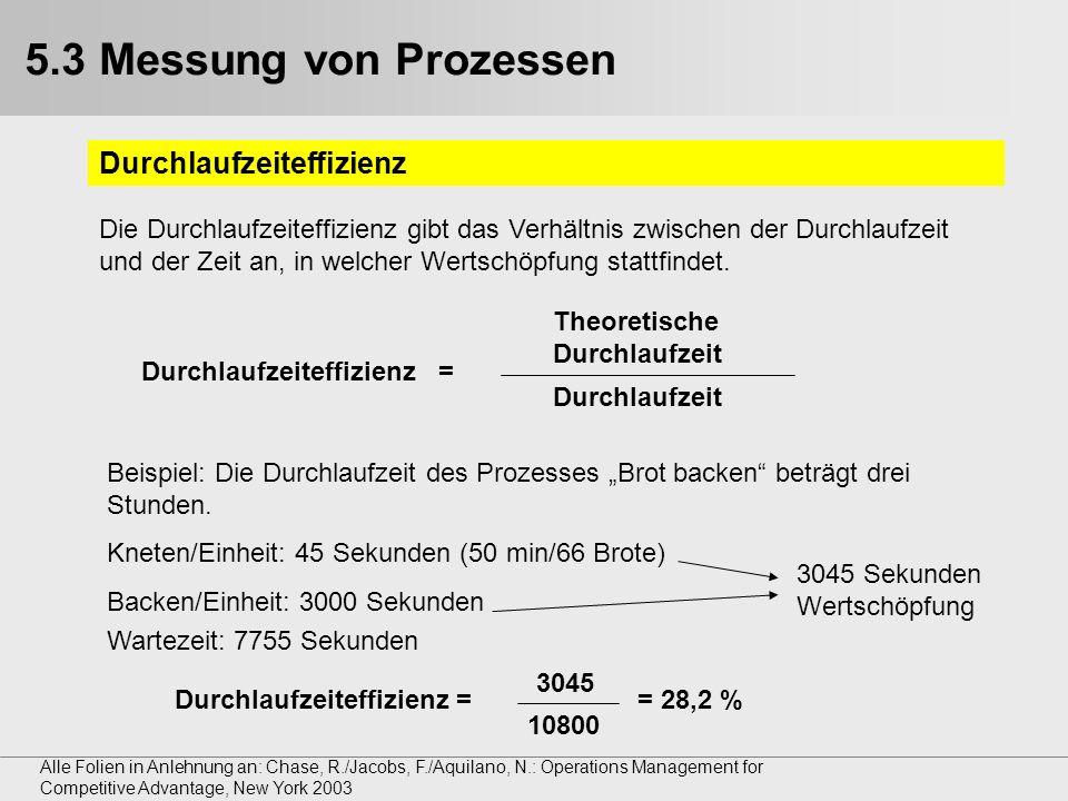 5.3 Messung von Prozessen Durchlaufzeiteffizienz