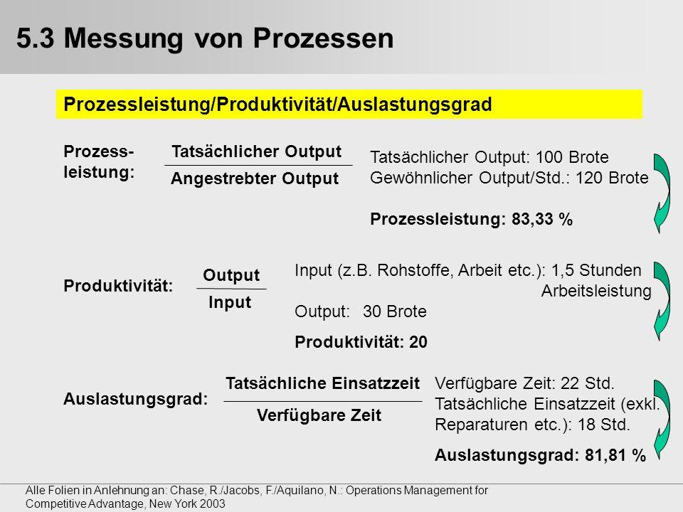 5.3 Messung von Prozessen Prozessleistung/Produktivität/Auslastungsgrad. Prozess-leistung: Tatsächlicher Output.