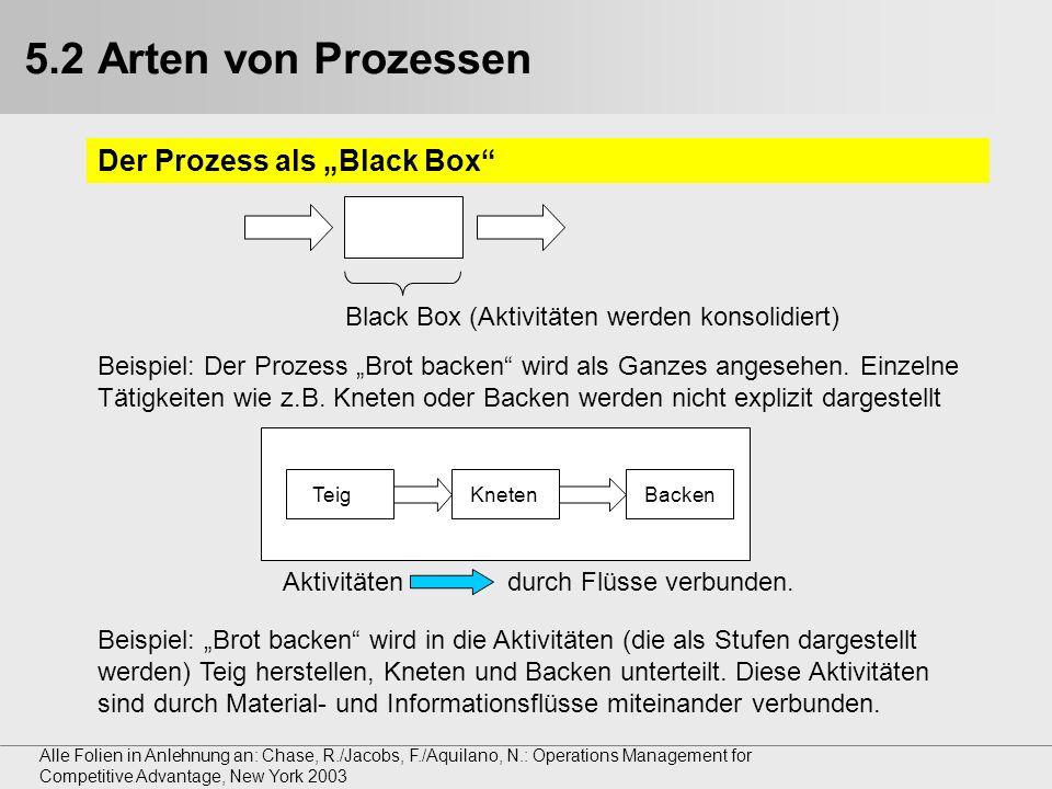 """5.2 Arten von Prozessen Der Prozess als """"Black Box"""