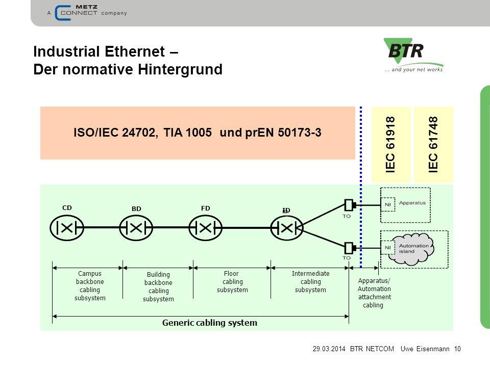 Industrial Ethernet – Der normative Hintergrund
