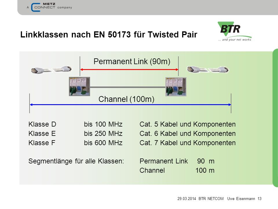Linkklassen nach EN für Twisted Pair