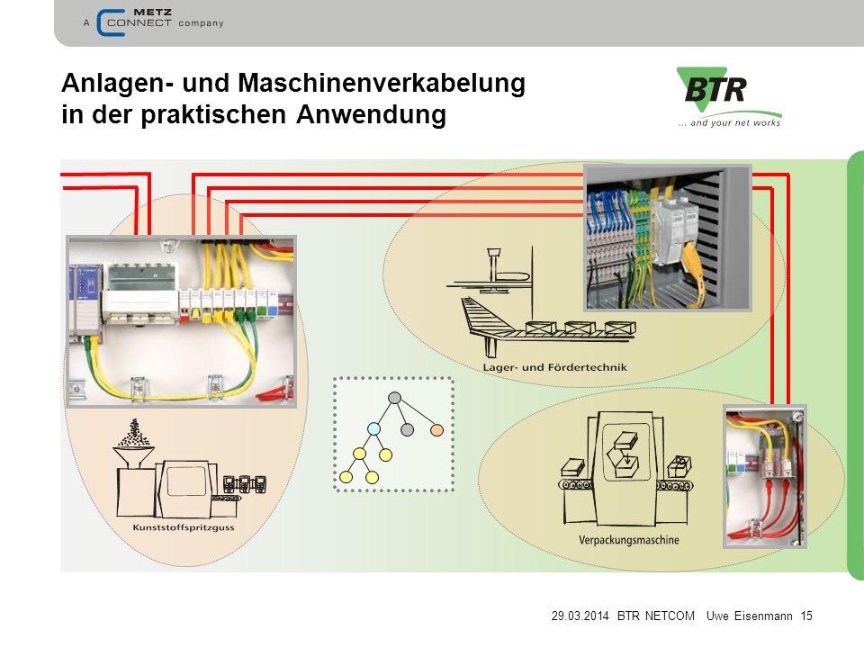 Anlagen- und Maschinenverkabelung in der praktischen Anwendung