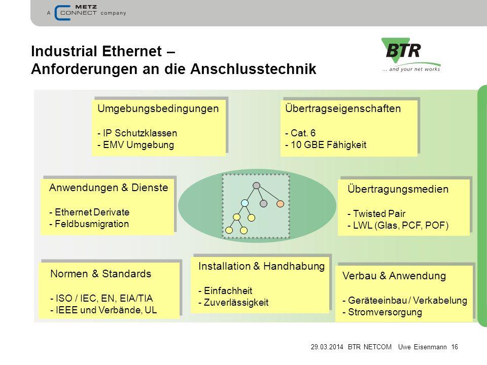 Industrial Ethernet – Anforderungen an die Anschlusstechnik