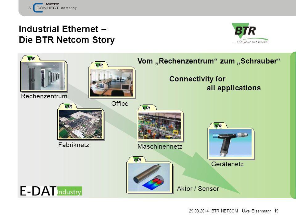 Industrial Ethernet – Die BTR Netcom Story