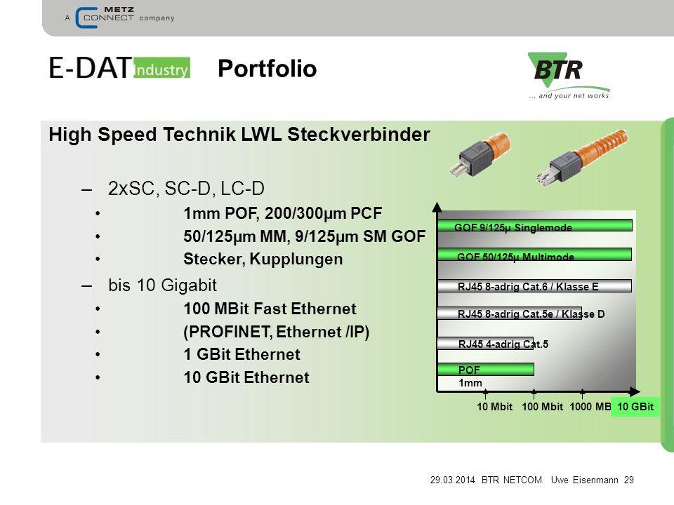 Portfolio High Speed Technik LWL Steckverbinder 2xSC, SC-D, LC-D
