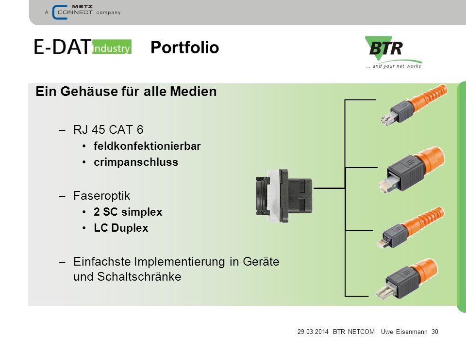 Portfolio Ein Gehäuse für alle Medien RJ 45 CAT 6 Faseroptik